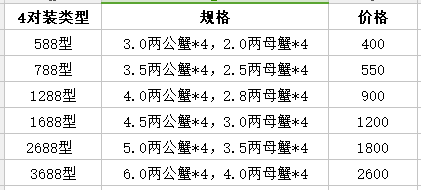 阳澄湖大闸蟹礼券价格表.png